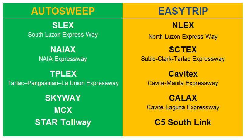 Autosweep RFID and Easytrip RFID For Your Cashless Toll Payments 01