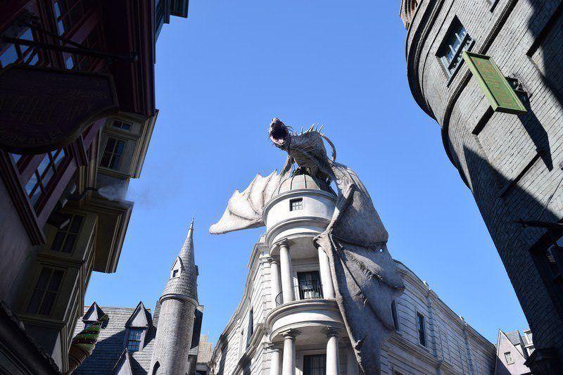 Two Monkeys Travel - USA - Florida - Orlando - Disney World - Universal Orlando 1