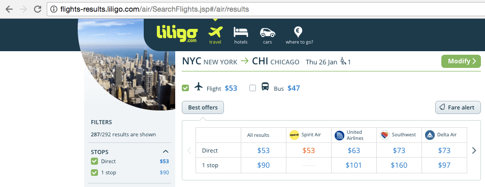 two monkeys travel - sustainable travel lifestyle - liligo