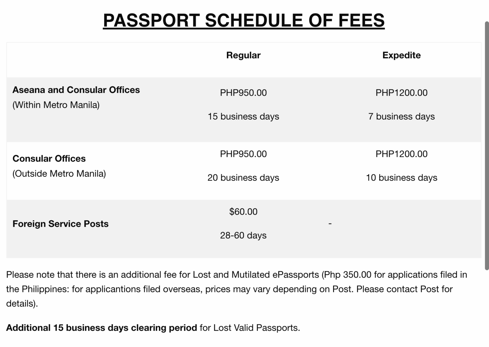 Philippines Passport Fees
