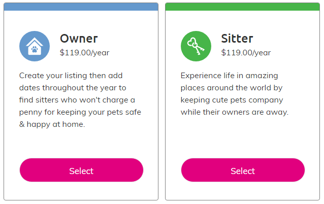 Trusted House Sitters Discount Code