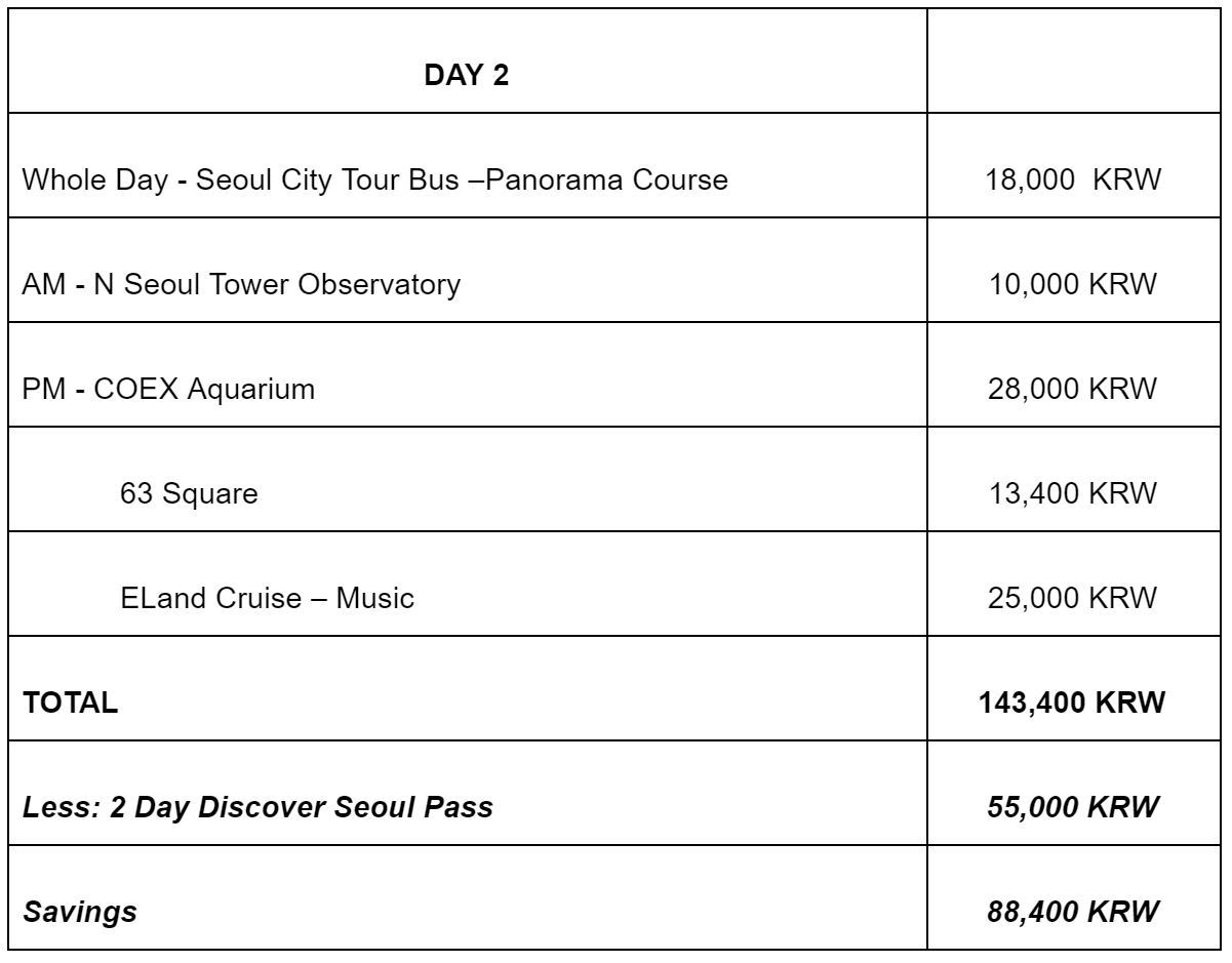 Discover Seoul Pass All the Benefits and Sample Itinerary14