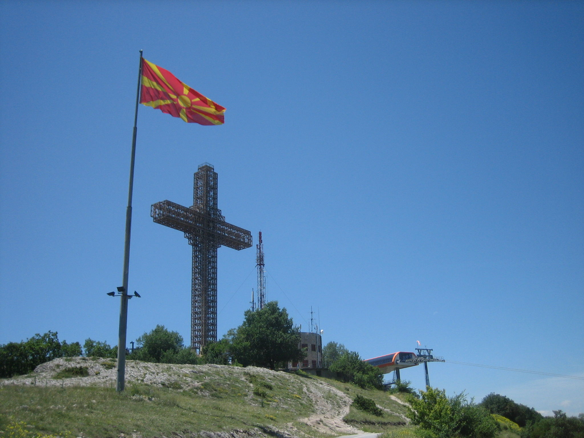 Facts about North Macedonia