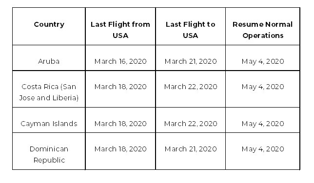 Step by Step Guide on How to Change Flights or Get Refunds on Southwest