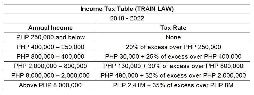 How Digital Nomads or Online Entrepreneurs can register to BIR and pay Taxes 16