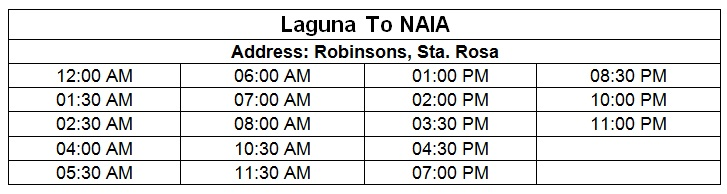 Different Ways to Travel from Laguna to NAIA