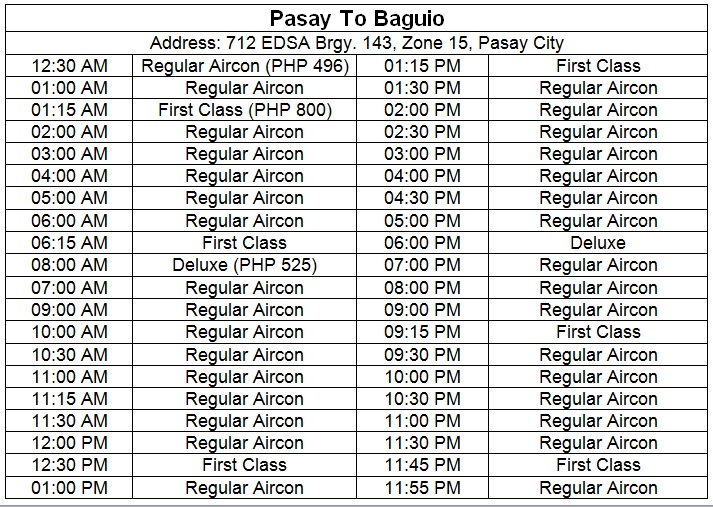 Different Ways to Travel from Manila to Baguio