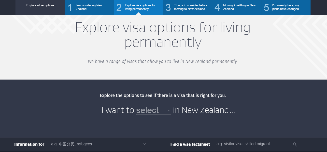 Immigrate to New Zealand for Filipinos Apply for a Permanent Residence