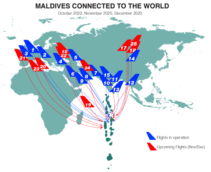 Traveling during the Pandemic Is It Safe to Travel in Maldives now 02