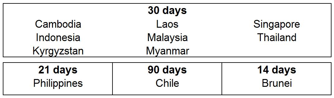 Visa and Border Crossing Laos to Vietnam (and vice versa) 04